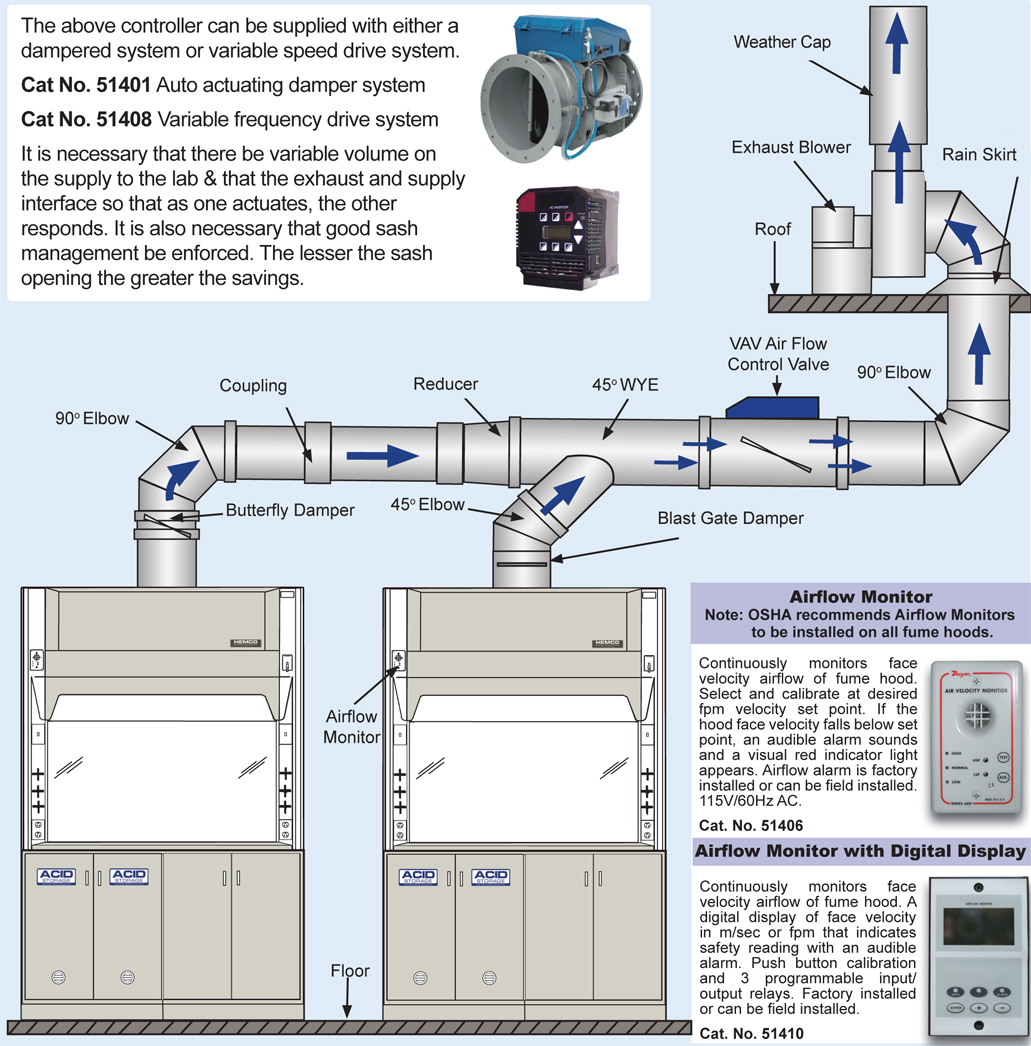 Laboratory Exhaust Fan Wiring Diagram 37 Images Likewise 4 Wire Ceiling Switch On Hampton Bay Ventilation Systems Buckeyebride Com Lab Ventilation2014 Bathroom At