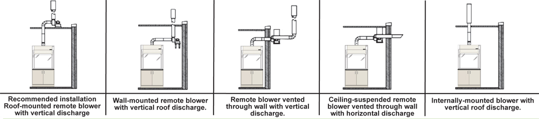 VentInstallations fume hood ventilation Basic Electrical Wiring Diagrams at n-0.co