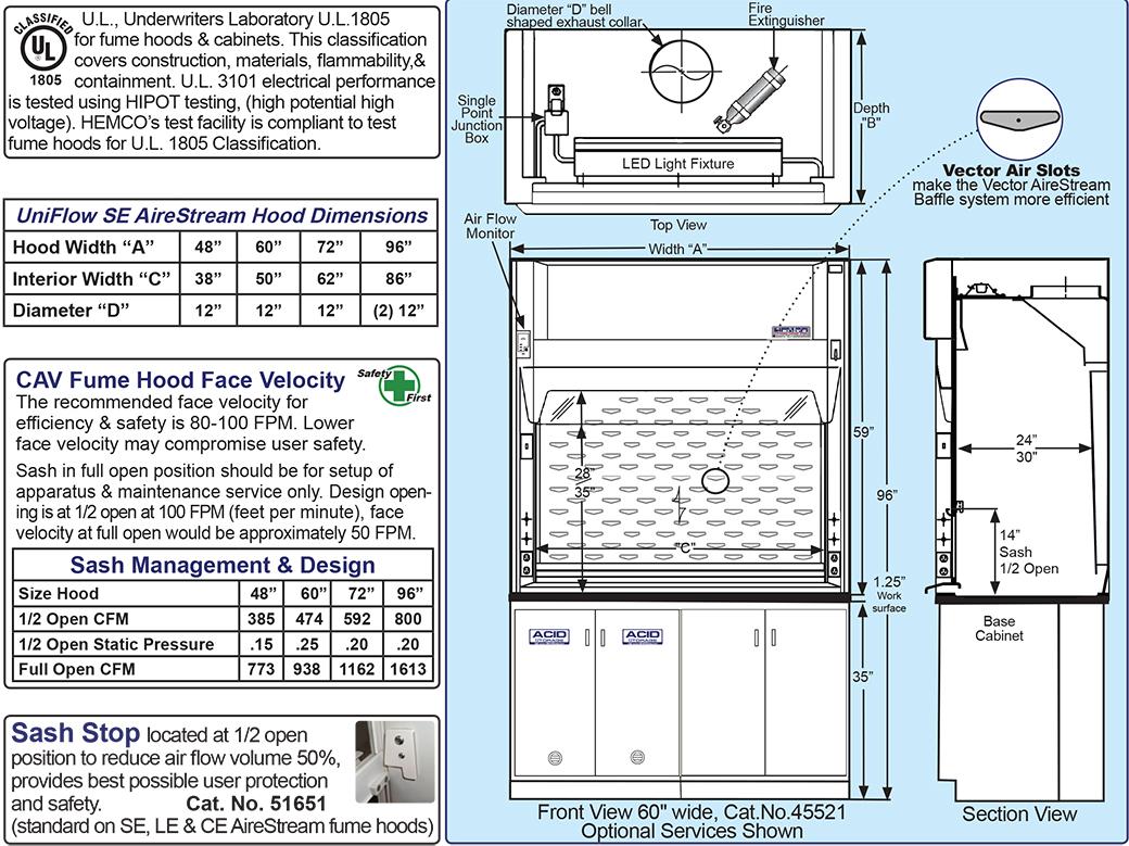 UniFlow UL SE Aire-Stream Laboratory Fume Hoods on